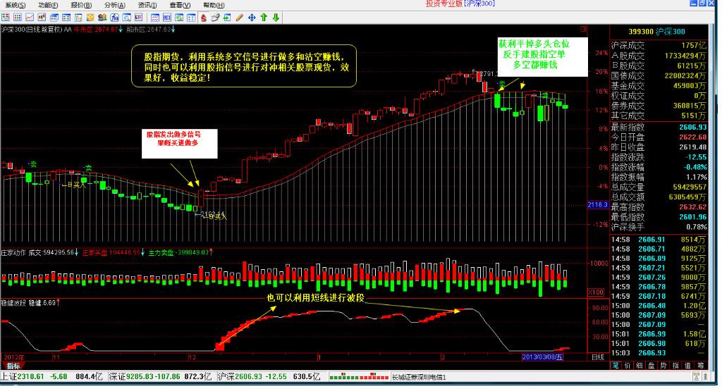 势至简系统通道线投资买卖点策略指期货主力多空操作功能-第1张图片-大道至简炒股 势至简系统