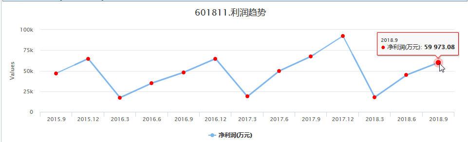 龙头白马股新华文轩(601811),获得多数机构的显著认同,加速上涨趋势-第1张图片-势至简高智稳