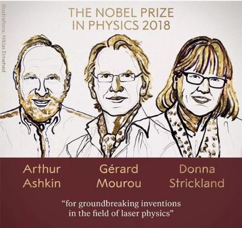 激光行业概念股有哪些?激光物理诺贝尔奖相关行业概念股
